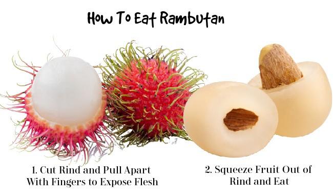 How To Eat Rambutan