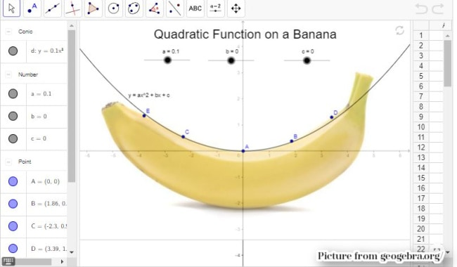 What Makes a Banana a Parabola